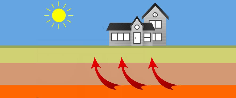 reducir coste instalar geotermia